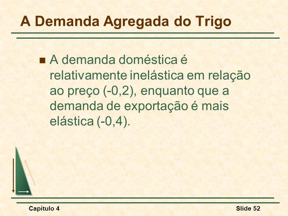 Capítulo 4Slide 52 A Demanda Agregada do Trigo A demanda doméstica é relativamente inelástica em relação ao preço (-0,2), enquanto que a demanda de exportação é mais elástica (-0,4).