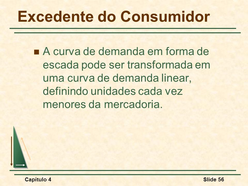 Capítulo 4Slide 56 Excedente do Consumidor A curva de demanda em forma de escada pode ser transformada em uma curva de demanda linear, definindo unidades cada vez menores da mercadoria.