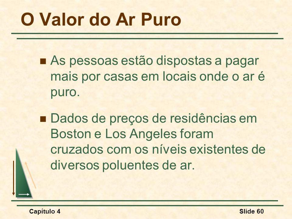 Capítulo 4Slide 60 O Valor do Ar Puro As pessoas estão dispostas a pagar mais por casas em locais onde o ar é puro. Dados de preços de residências em