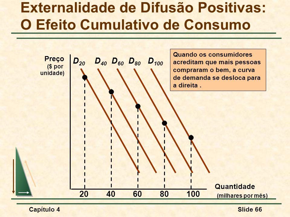 Capítulo 4Slide 66 Externalidade de Difusão Positivas: O Efeito Cumulativo de Consumo Quantidade (milhares por mês) Preço ($ por unidade) D 20 20 40 Q