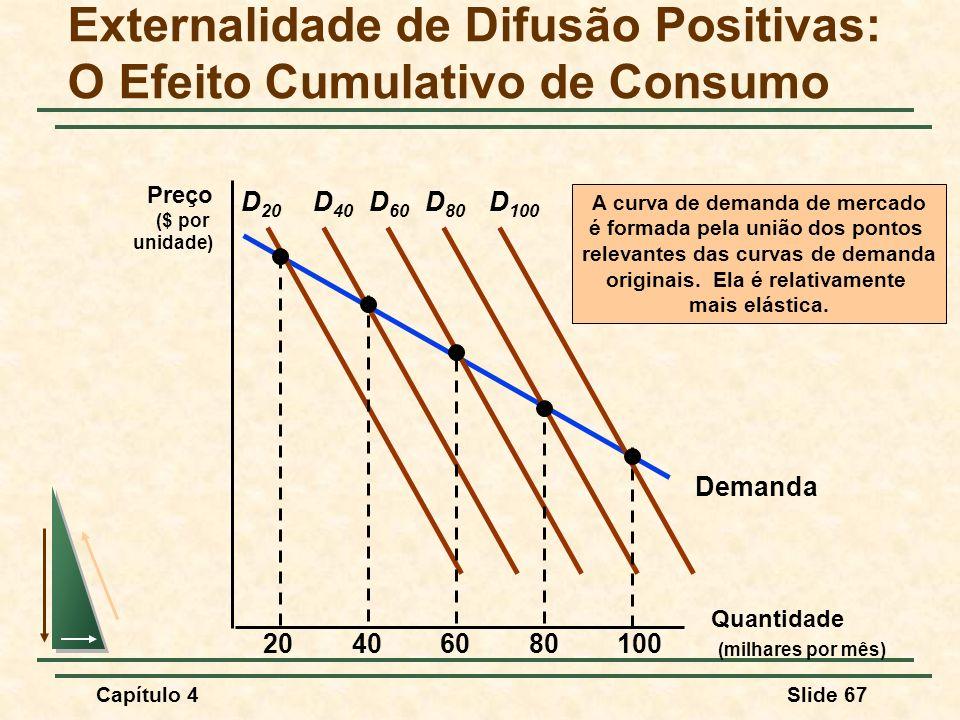 Capítulo 4Slide 67 Demanda Externalidade de Difusão Positivas: O Efeito Cumulativo de Consumo Quantidade (milhares por mês) Preço ($ por unidade) D 20