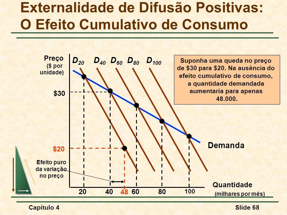 Capítulo 4Slide 68 Demanda Externalidade de Difusão Positivas: O Efeito Cumulativo de Consumo Quantidade (milhares por mês) Preço ($ por unidade) D 20 20406080 100 D 40 D 60 D 80 D 100 Efeito puro da variação no preço 48 Suponha uma queda no preço de $30 para $20.