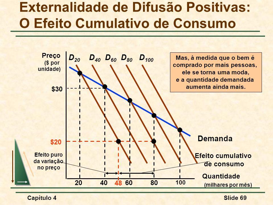 Capítulo 4Slide 69 Demanda Externalidade de Difusão Positivas: O Efeito Cumulativo de Consumo Quantidade (milhares por mês) Preço ($ por unidade) D 20