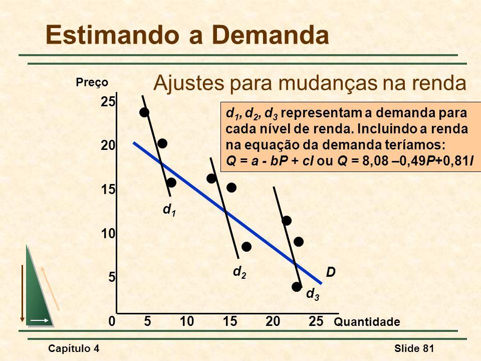 Capítulo 4Slide 81 Estimando a Demanda Quantidade Preço 0510152025 15 10 5 25 20 D d1d1 d2d2 d3d3 d 1, d 2, d 3 representam a demanda para cada nível