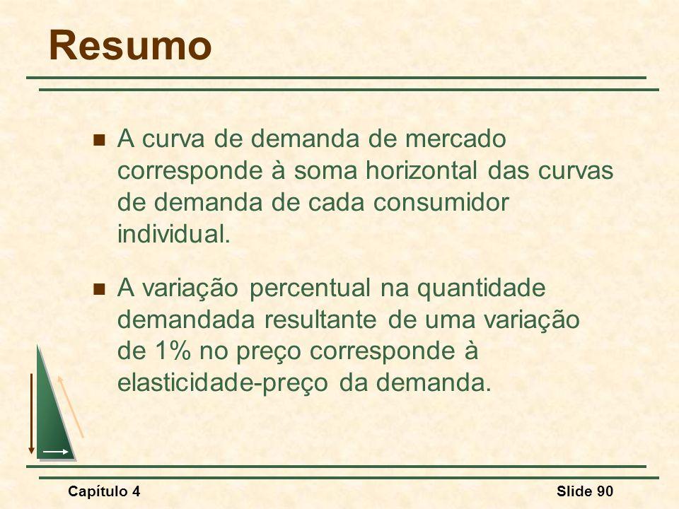 Capítulo 4Slide 90 Resumo A curva de demanda de mercado corresponde à soma horizontal das curvas de demanda de cada consumidor individual.