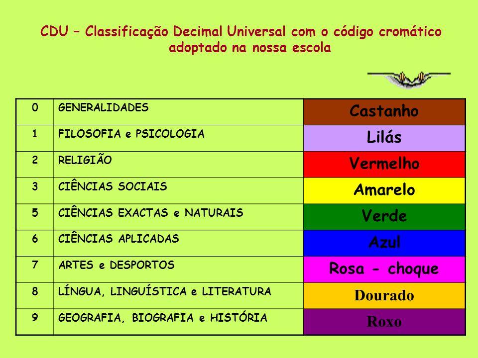 CDU – Classificação Decimal Universal com o código cromático adoptado na nossa escola 0GENERALIDADES Castanho 1FILOSOFIA e PSICOLOGIA Lilás 2RELIGIÃO Vermelho 3CIÊNCIAS SOCIAIS Amarelo 5CIÊNCIAS EXACTAS e NATURAIS Verde 6CIÊNCIAS APLICADAS Azul 7ARTES e DESPORTOS Rosa - choque 8LÍNGUA, LINGUÍSTICA e LITERATURA Dourado 9GEOGRAFIA, BIOGRAFIA e HISTÓRIA Roxo