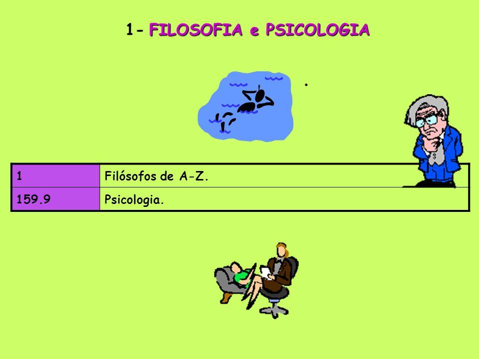 Exemplo 1 (um autor): SANTOS, José Rodrigues dos – O Codex 632.