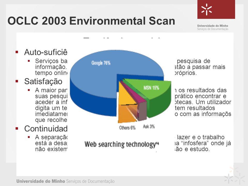 OCLC 2003 Environmental Scan Tendências sociais Auto-suficiência Serviços bancários, compras, reservas de viagens, pesquisa de informação...