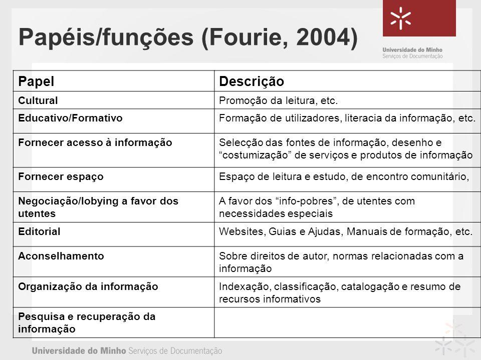 Papéis/funções (Fourie, 2004) PapelDescrição CulturalPromoção da leitura, etc.