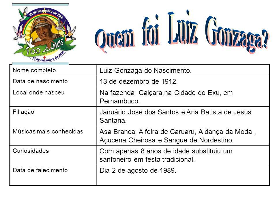 Nome completo Luiz Gonzaga do Nascimento. Data de nascimento 13 de dezembro de 1912. Local onde nasceu Na fazenda Caiçara,na Cidade do Exu, em Pernamb