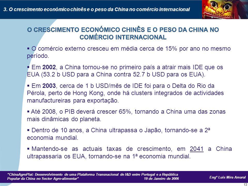 Engº Luís Mira Amaral ChinaAgroPlat: Desenvolvimento de uma Plataforma Transnacional de I&D entre Portugal e a República Popular da China no Sector Agro-alimentar 19 de Janeiro de 2006 13 O comércio externo cresceu em média cerca de 15% por ano no mesmo período.