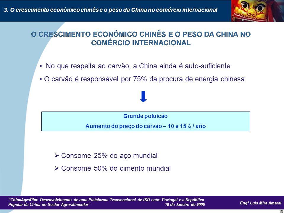 Engº Luís Mira Amaral ChinaAgroPlat: Desenvolvimento de uma Plataforma Transnacional de I&D entre Portugal e a República Popular da China no Sector Agro-alimentar 19 de Janeiro de 2006 18 No que respeita ao carvão, a China ainda é auto-suficiente.