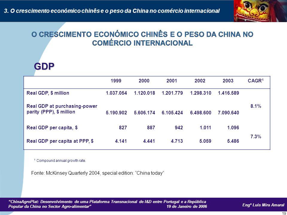 Engº Luís Mira Amaral ChinaAgroPlat: Desenvolvimento de uma Plataforma Transnacional de I&D entre Portugal e a República Popular da China no Sector Agro-alimentar 19 de Janeiro de 2006 19 3.