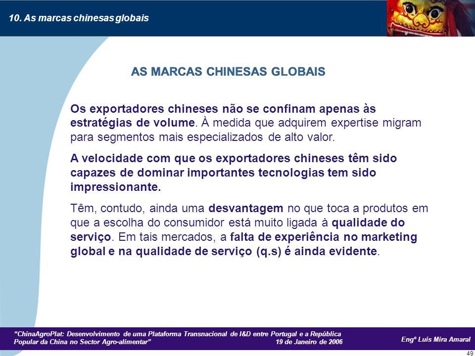 Engº Luís Mira Amaral ChinaAgroPlat: Desenvolvimento de uma Plataforma Transnacional de I&D entre Portugal e a República Popular da China no Sector Agro-alimentar 19 de Janeiro de 2006 49 Os exportadores chineses não se confinam apenas às estratégias de volume.