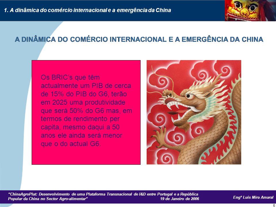 Engº Luís Mira Amaral ChinaAgroPlat: Desenvolvimento de uma Plataforma Transnacional de I&D entre Portugal e a República Popular da China no Sector Agro-alimentar 19 de Janeiro de 2006 17 Nos últimos cinco anos: Procura mundial de petróleo: + 6.17 milhões de barris / dia China: +2.06 milhões de barris / dia China – 2º maior consumidor de petróleo; 5º importador Reino Unido – 10.4 barris / habitante / ano Brasil – 4.3 barris / habitante / ano China – 1.5 barris / habitante / ano 3.