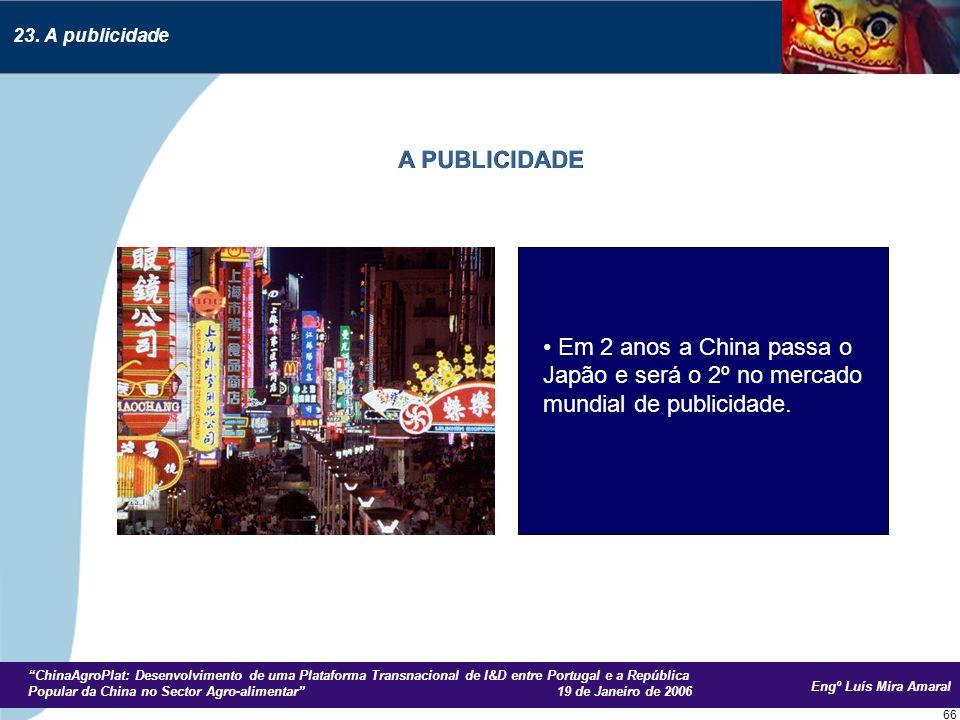 Engº Luís Mira Amaral ChinaAgroPlat: Desenvolvimento de uma Plataforma Transnacional de I&D entre Portugal e a República Popular da China no Sector Agro-alimentar 19 de Janeiro de 2006 66 Em 2 anos a China passa o Japão e será o 2º no mercado mundial de publicidade.