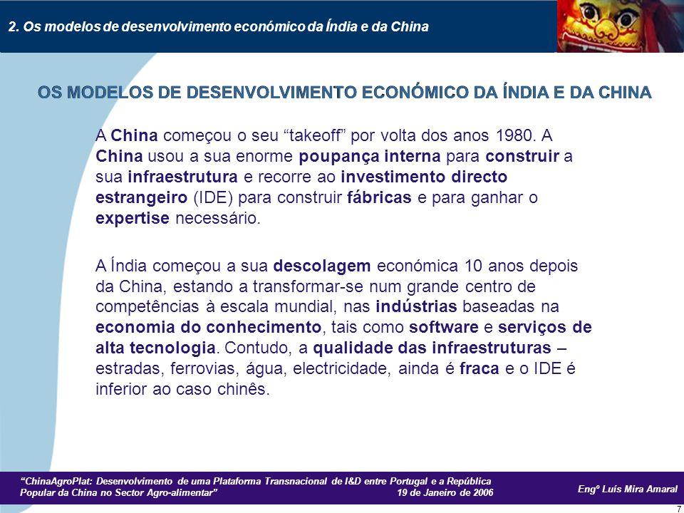 Engº Luís Mira Amaral ChinaAgroPlat: Desenvolvimento de uma Plataforma Transnacional de I&D entre Portugal e a República Popular da China no Sector Agro-alimentar 19 de Janeiro de 2006 7 A China começou o seu takeoff por volta dos anos 1980.
