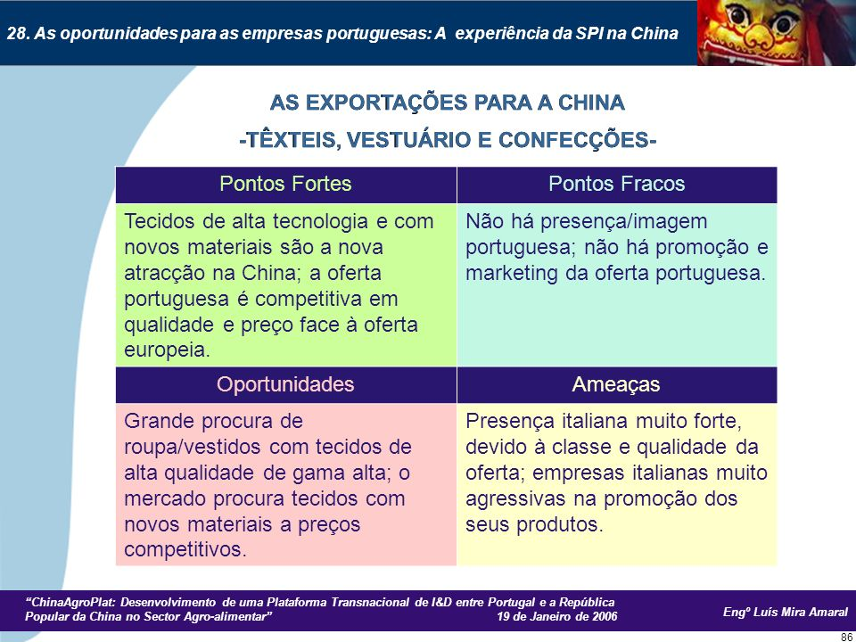 Engº Luís Mira Amaral ChinaAgroPlat: Desenvolvimento de uma Plataforma Transnacional de I&D entre Portugal e a República Popular da China no Sector Agro-alimentar 19 de Janeiro de 2006 86 28.
