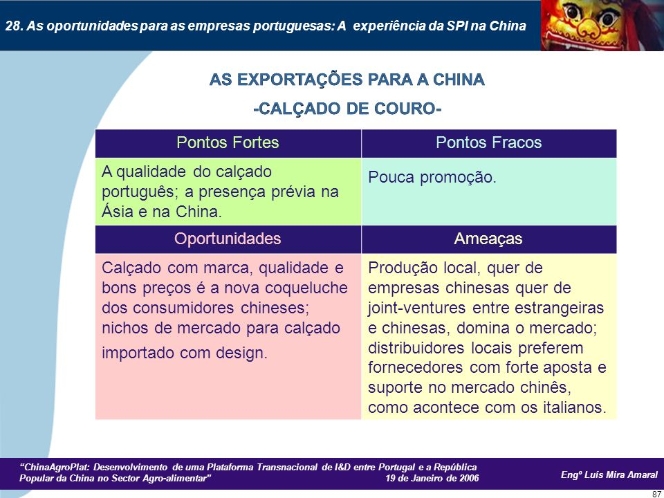 Engº Luís Mira Amaral ChinaAgroPlat: Desenvolvimento de uma Plataforma Transnacional de I&D entre Portugal e a República Popular da China no Sector Agro-alimentar 19 de Janeiro de 2006 87 28.