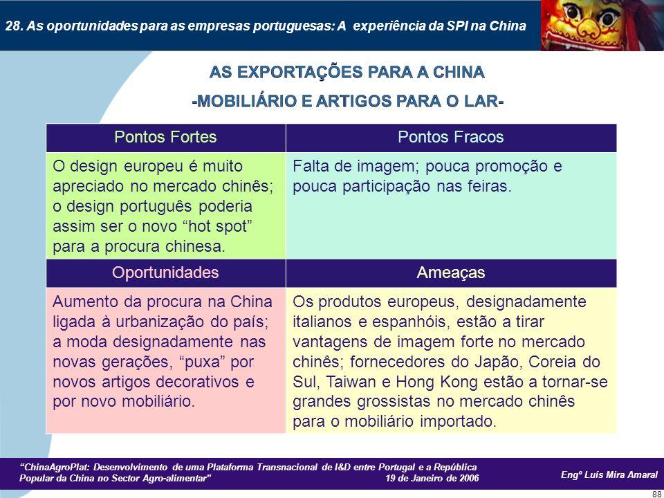 Engº Luís Mira Amaral ChinaAgroPlat: Desenvolvimento de uma Plataforma Transnacional de I&D entre Portugal e a República Popular da China no Sector Agro-alimentar 19 de Janeiro de 2006 88 28.