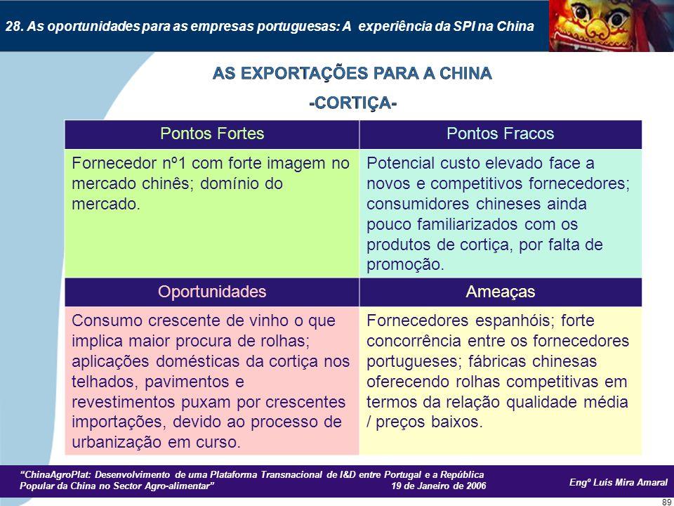 Engº Luís Mira Amaral ChinaAgroPlat: Desenvolvimento de uma Plataforma Transnacional de I&D entre Portugal e a República Popular da China no Sector Agro-alimentar 19 de Janeiro de 2006 89 28.