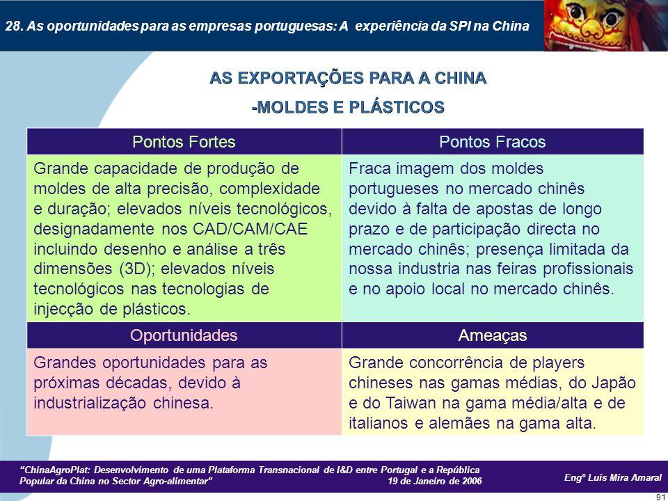 Engº Luís Mira Amaral ChinaAgroPlat: Desenvolvimento de uma Plataforma Transnacional de I&D entre Portugal e a República Popular da China no Sector Agro-alimentar 19 de Janeiro de 2006 91 28.