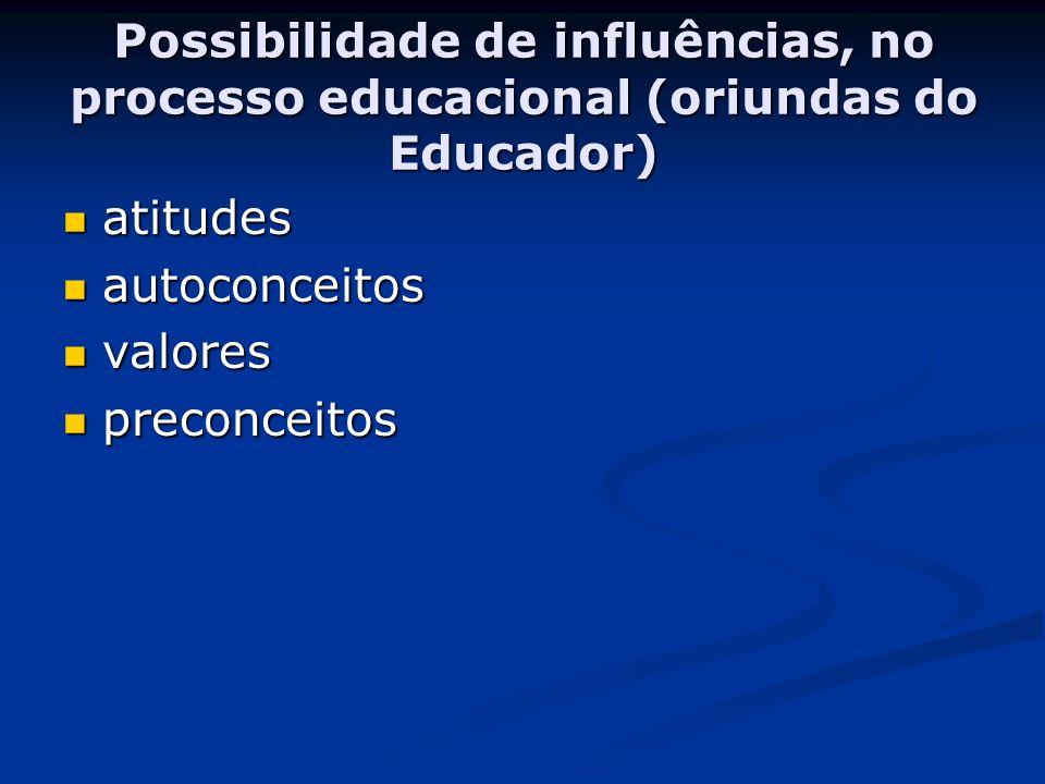 Possibilidade de influências, no processo educacional (oriundas do Educador) atitudes atitudes autoconceitos autoconceitos valores valores preconceito