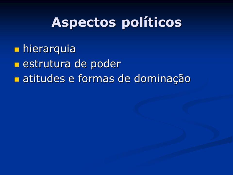 Aspectos políticos hierarquia hierarquia estrutura de poder estrutura de poder atitudes e formas de dominação atitudes e formas de dominação