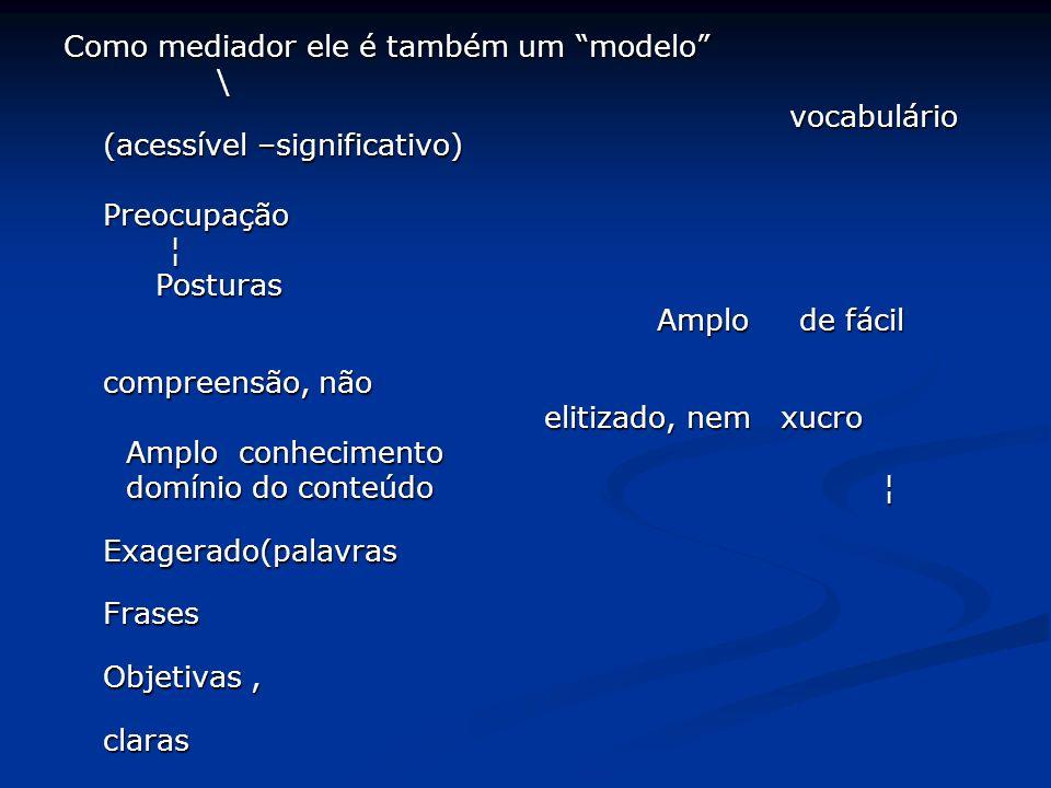 Como mediador ele é também um modelo \ vocabulário (acessível –significativo) vocabulário (acessível –significativo)Preocupação ¦ Posturas Posturas Am