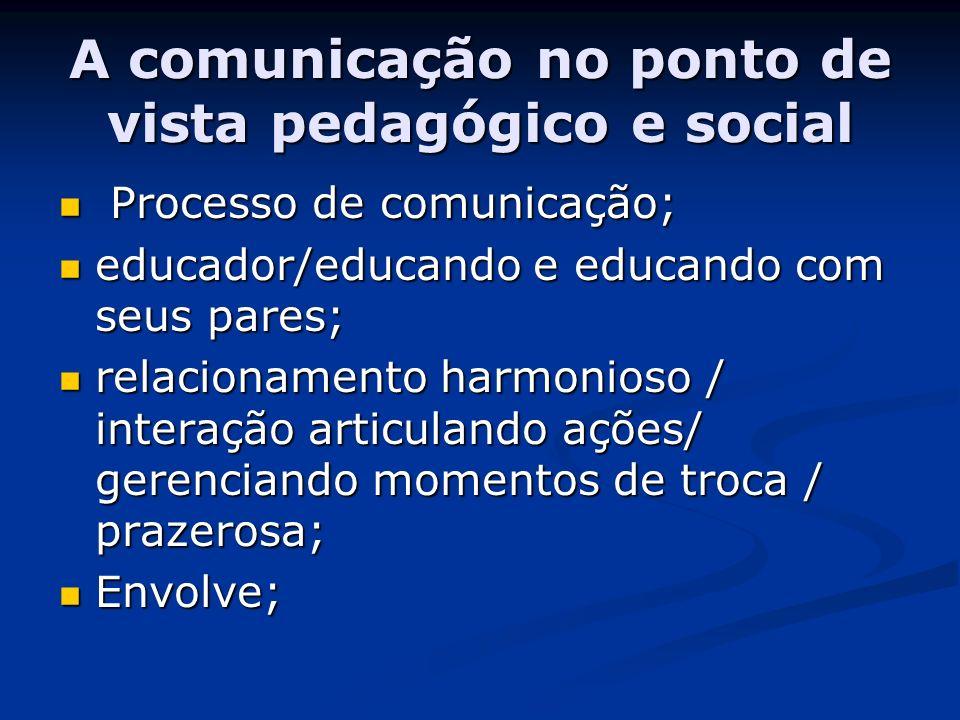A comunicação no ponto de vista pedagógico e social Processo de comunicação; Processo de comunicação; educador/educando e educando com seus pares; edu