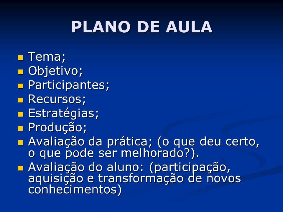 PLANO DE AULA Tema; Tema; Objetivo; Objetivo; Participantes; Participantes; Recursos; Recursos; Estratégias; Estratégias; Produção; Produção; Avaliaçã