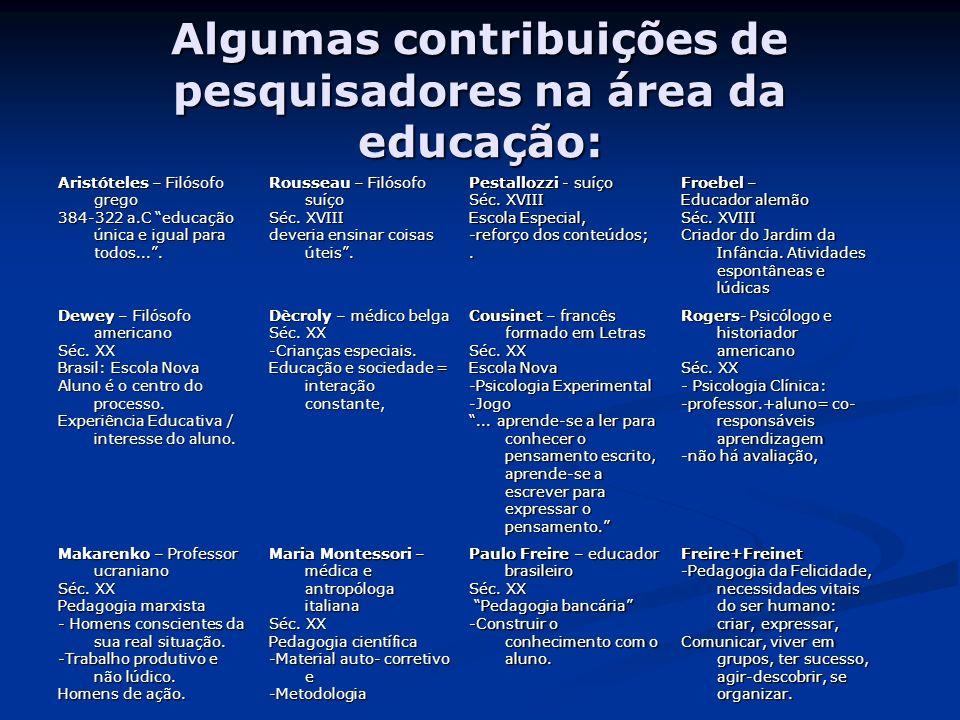 Algumas contribuições de pesquisadores na área da educação: Aristóteles – Filósofo grego 384-322 a.C educação única e igual para todos.... Rousseau –