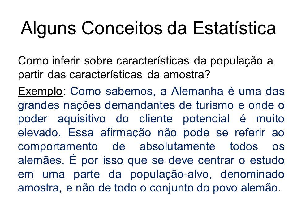 Alguns Conceitos da Estatística Como inferir sobre características da população a partir das características da amostra? Exemplo: Como sabemos, a Alem