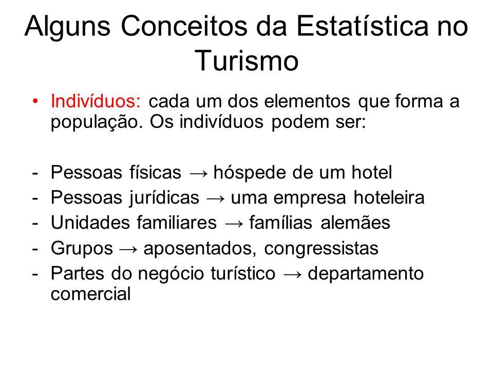 Alguns Conceitos da Estatística no Turismo Indivíduos: cada um dos elementos que forma a população. Os indivíduos podem ser: -Pessoas físicas hóspede