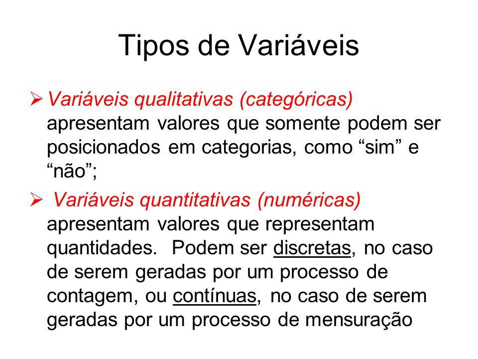 Tipos de Variáveis Variáveis qualitativas (categóricas) apresentam valores que somente podem ser posicionados em categorias, como sim e não; Variáveis
