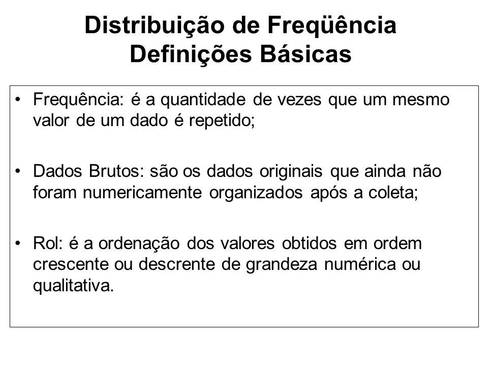 Distribuição de Freqüência Definições Básicas Frequência: é a quantidade de vezes que um mesmo valor de um dado é repetido; Dados Brutos: são os dados