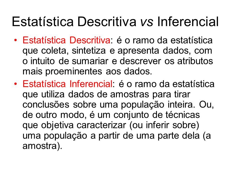 Alguns Conceitos da Estatística Variável: corresponde a uma característica de um item ou de um indivíduo; População: consiste em todos os itens ou indivíduos em relação aos quais você deseja tirar uma conclusão; Amostra: corresponde à parcela da população slecionada para análise; Parâmetro: é uma medida numérica que descreve uma característica da população Estatísticas ou medida amostral: é uma medida númérica que descreve uma característica da amostra