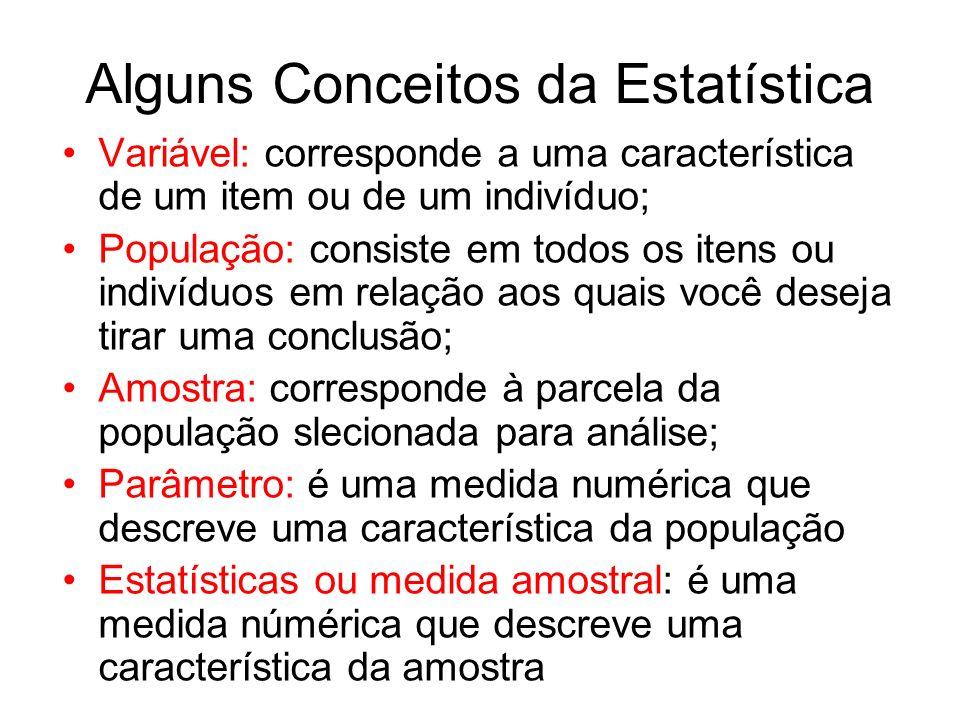 Alguns Conceitos da Estatística x (média) s (desvio padrão) r (coeficiente de correlação) AMOSTRA μ (média), σ (desvio padrão) ρ (coeficiente de correlação) POPULAÇÃO ESTATÍSTICAS PARÂMETROS