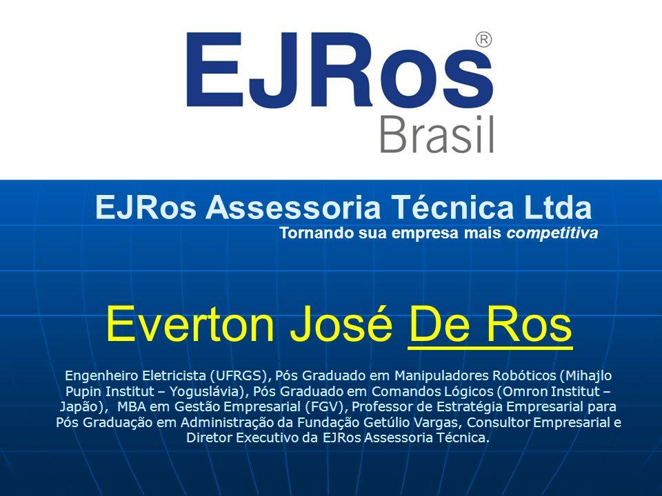 PLANEJAMENTO ESTRATÉGICO Instrumento Atual para a Empresa Moderna Jornada Secovi / RS – Agademi Negócios Imobiliários na Atualidade Porto Alegre – RS 13 de Junho de 2007