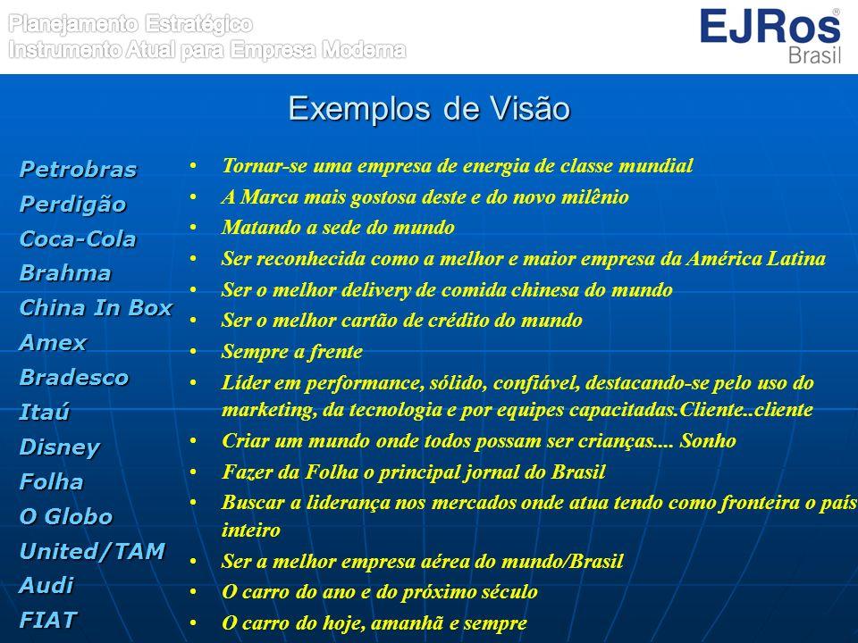 Exemplos de Visão PetrobrasPerdigãoCoca-ColaBrahma China In Box AmexBradescoItaúDisneyFolha O Globo United/TAMAudiFIAT Tornar-se uma empresa de energi