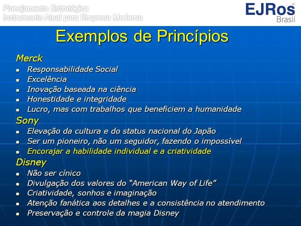 Exemplos de Princípios Merck Responsabilidade Social Responsabilidade Social Excelência Excelência Inovação baseada na ciência Inovação baseada na ciê