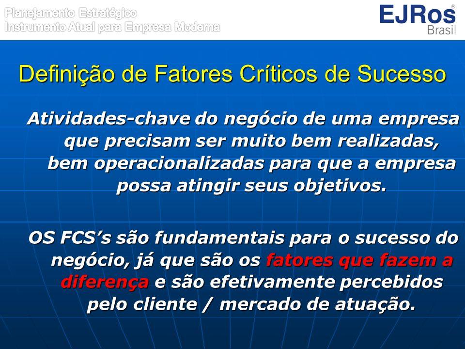 Definição de Fatores Críticos de Sucesso Atividades-chave do negócio de uma empresa que precisam ser muito bem realizadas, bem operacionalizadas para