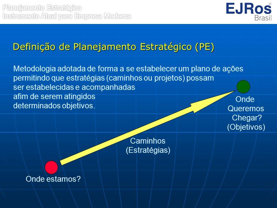 3 – Mapas Estratégicos e a Visão do Balanced Scorecard (BSC)