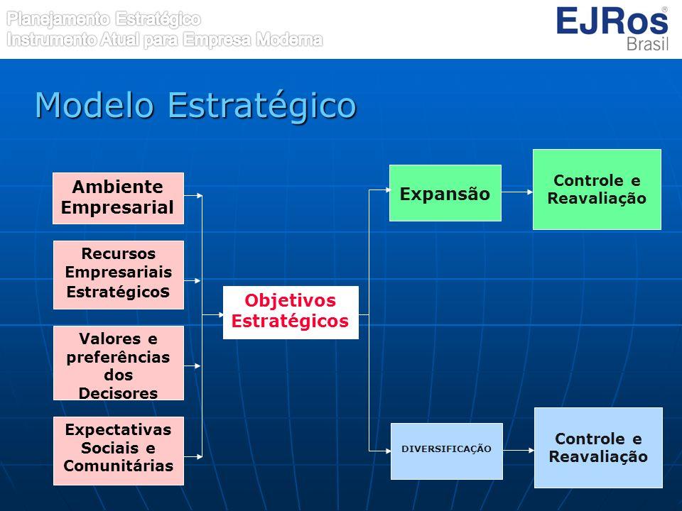 A análise de cenários, dentro do planejamento estratégico, permite orientar a empresa de acordo com a sua situação atual, através da visão Externa do mercado e Interna da organização.