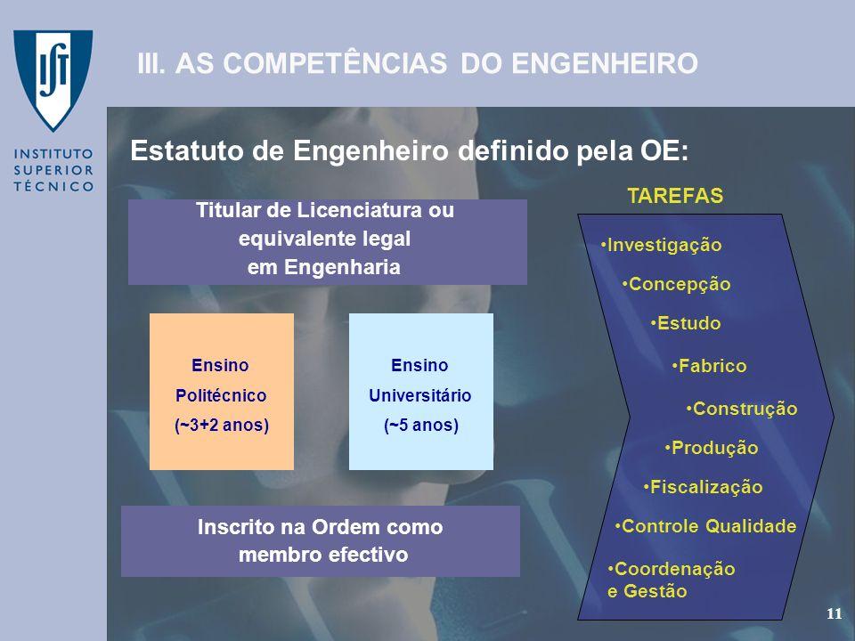 GEP - Gabinete de Estudos e Planeamento 11 Estatuto de Engenheiro definido pela OE: 11 TAREFAS Investigação III. AS COMPETÊNCIAS DO ENGENHEIRO Titular