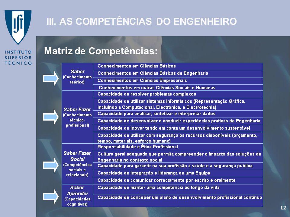 GEP - Gabinete de Estudos e Planeamento 12 Matriz de Competências: 12 III. AS COMPETÊNCIAS DO ENGENHEIRO