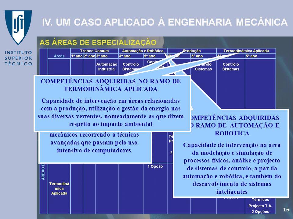 GEP - Gabinete de Estudos e Planeamento 15 IV. UM CASO APLICADO À ENGENHARIA MECÂNICA AS ÁREAS DE ESPECIALIZAÇÃO COMPETÊNCIAS ADQUIRIDAS NO RAMO DE AU