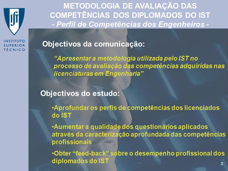GEP - Gabinete de Estudos e Planeamento 2 Objectivos do estudo: Aprofundar os perfis de competências dos licenciados do IST Aumentar a qualidade dos q