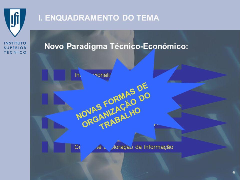 GEP - Gabinete de Estudos e Planeamento 4 Novo Paradigma Técnico-Económico: 4 I. ENQUADRAMENTO DO TEMA Internacionalização Crescimento de Novas Identi