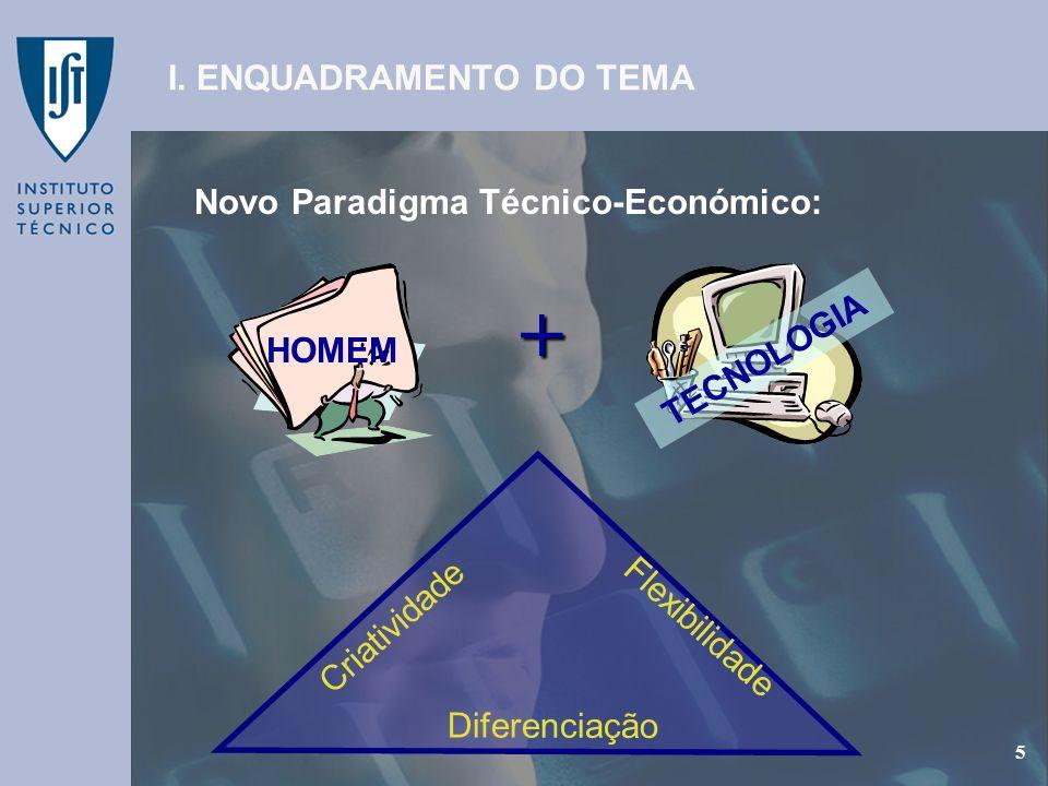 GEP - Gabinete de Estudos e Planeamento 5 Novo Paradigma Técnico-Económico: 5 Criatividade Flexibilidade Diferenciação HOMEM TECNOLOGIA I. ENQUADRAMEN